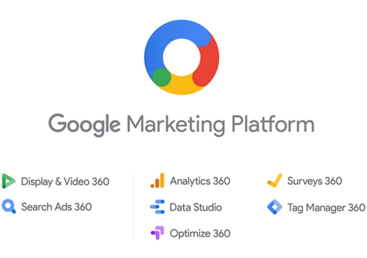 Integración Google
